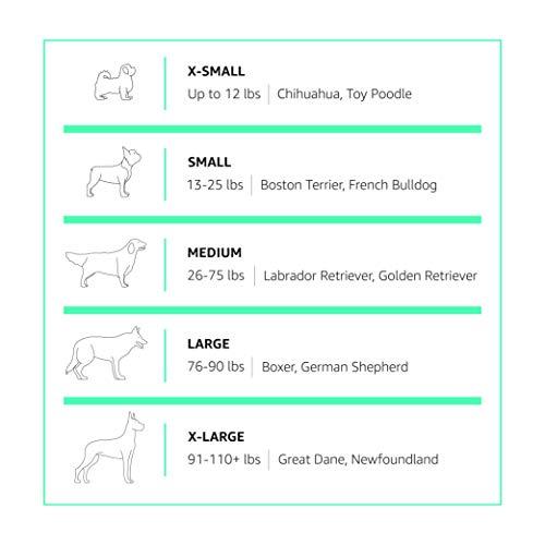 Amazon Basics - Schalensitz für Haustiere
